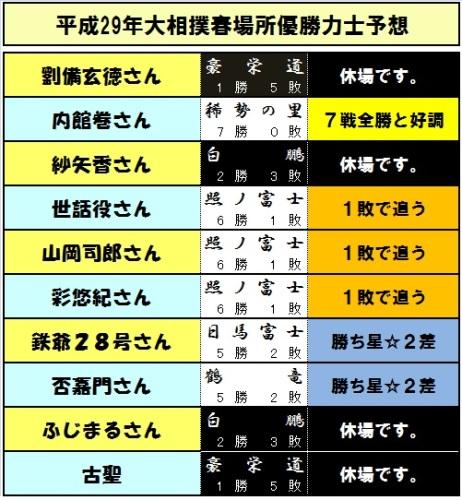 優勝予想力士-07.jpg