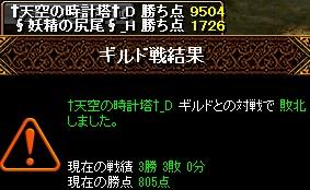 RedStone 15.05.31[01]結果.jpg