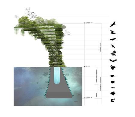 51-2-未来的な水上自然保護区.jpg