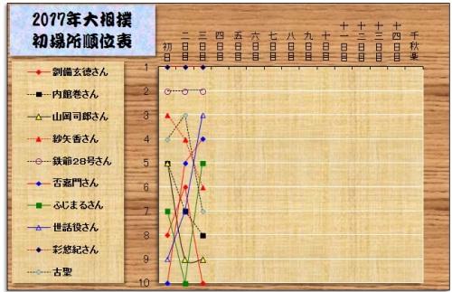順位表-03