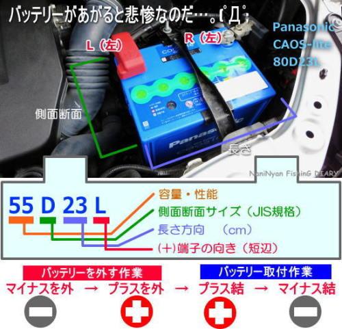 VOXYバッテリー交換.jpg