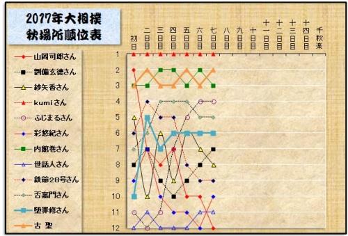 順位表-07.jpg