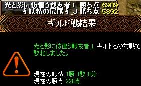 RedStone 15.08.02[01]結果.jpg