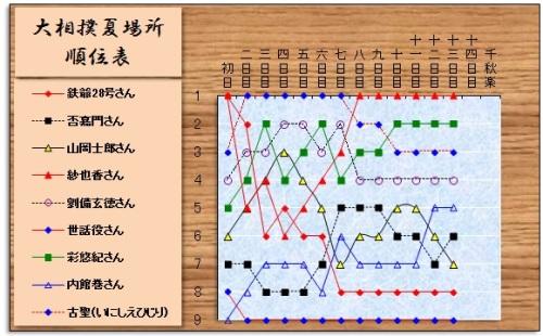順位表グラフ-13.jpg