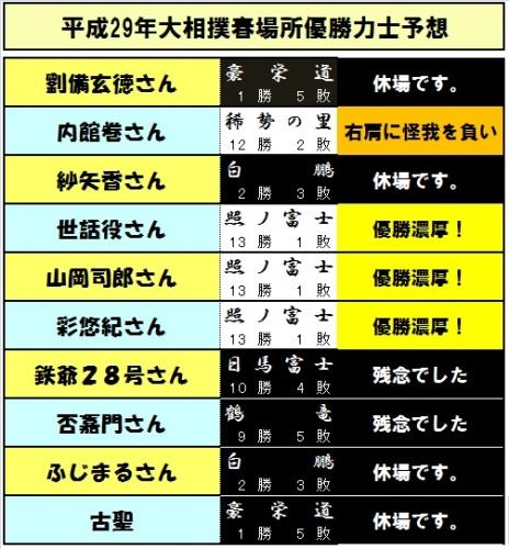 優勝予想力士-14.jpg