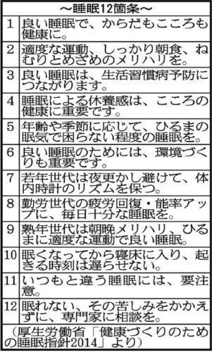 睡眠12カ条.JPG