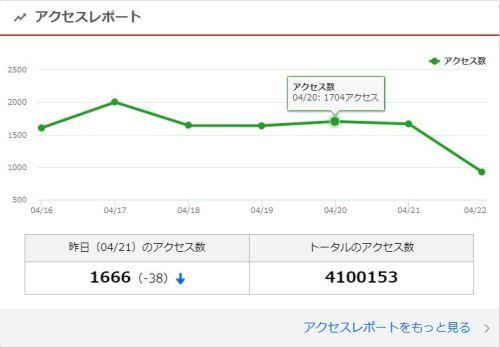 410万アクセス_01.jpg