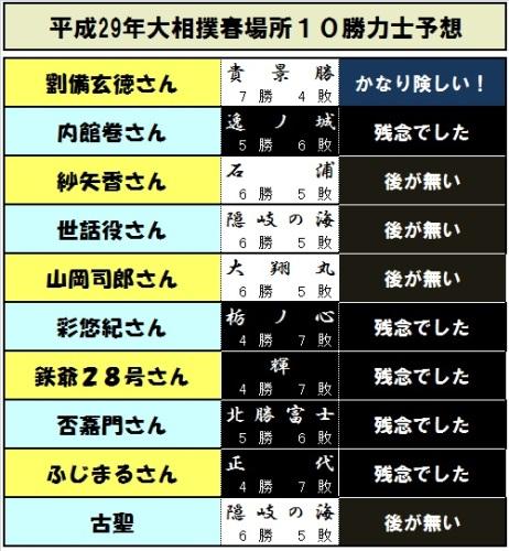 10勝予想力士-11.jpg