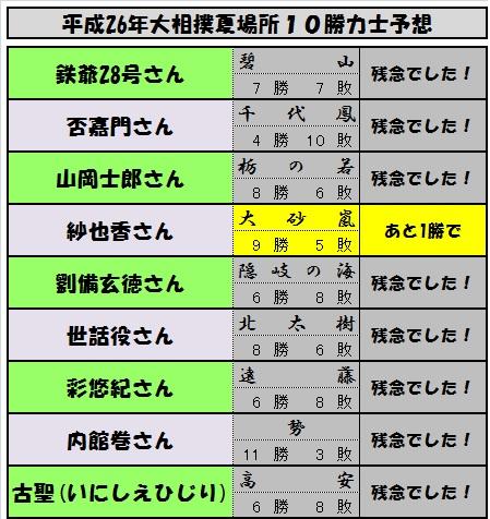 10勝予想力士-14.jpg
