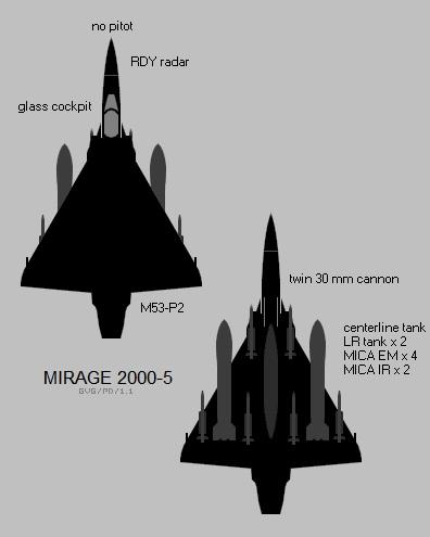 Dassault_Mirage_2000-5_silhouette_showing_external_stores_configuration.jpg