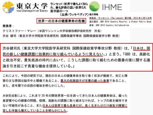 日本の健康寿命の危機.jpg