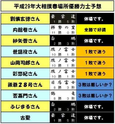 優勝予想力士-11.jpg