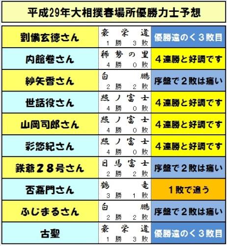 優勝予想力士-04