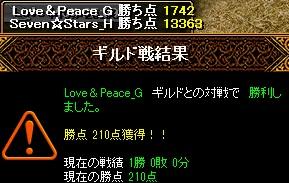 RedStone 15.06.14[03]結果セッタ.jpg