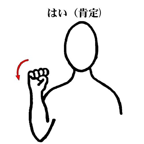 1-27 はい(肯定).jpg