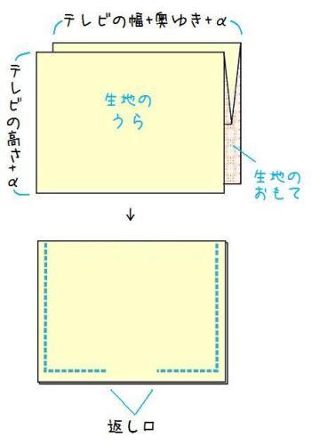 TVカバー図解.jpg
