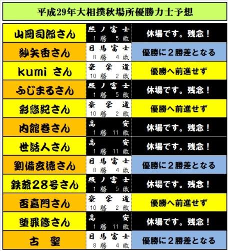 優勝予想力士-12.jpg