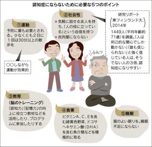 認知症予防2.jpg