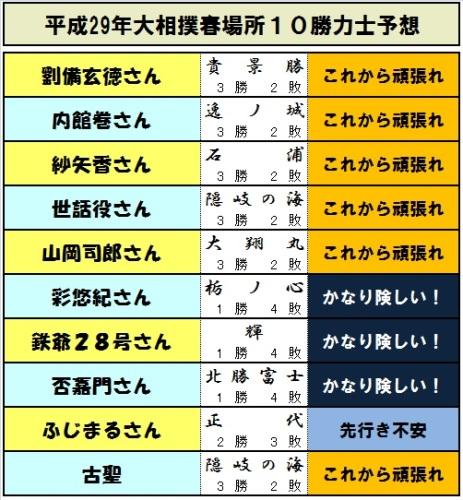 10勝予想力士-05.jpg