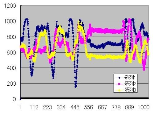 3軸加速度ログ.jpg