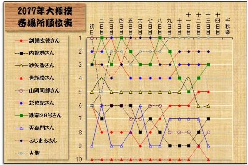 順位表-13.jpg