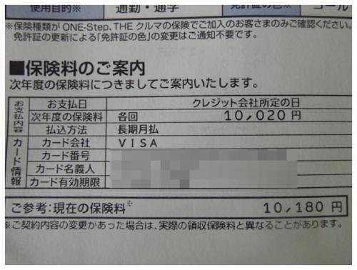 自動車保険料.jpg